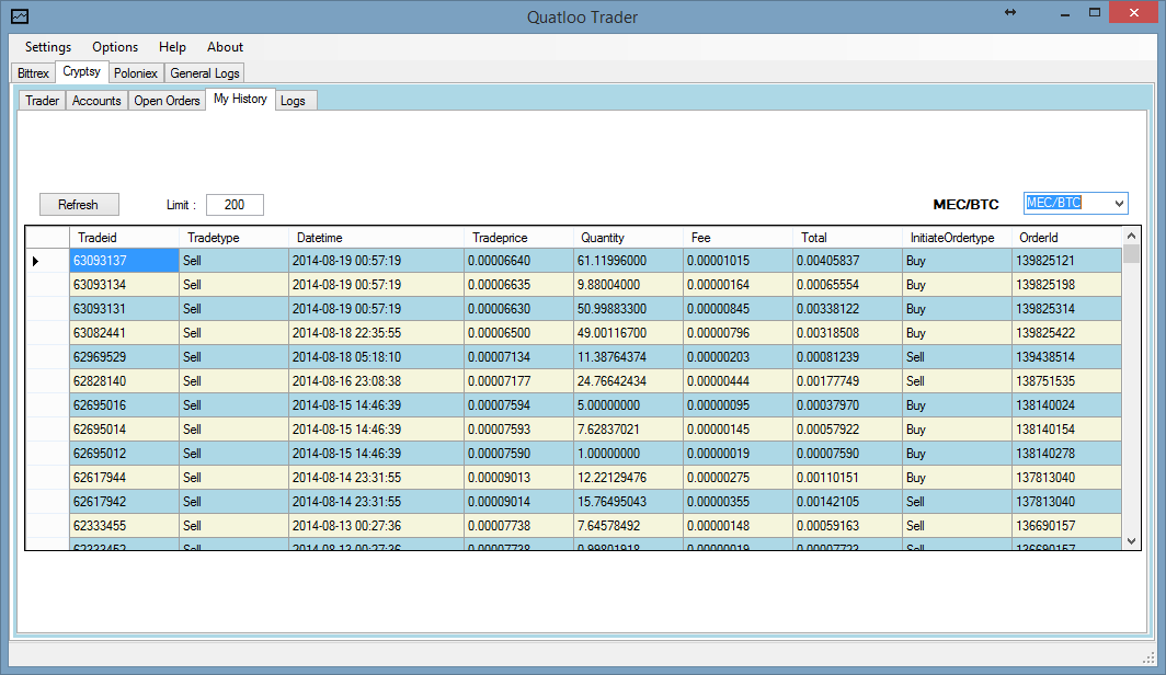 Quatloo-Trader The First Conditional Freeware Software